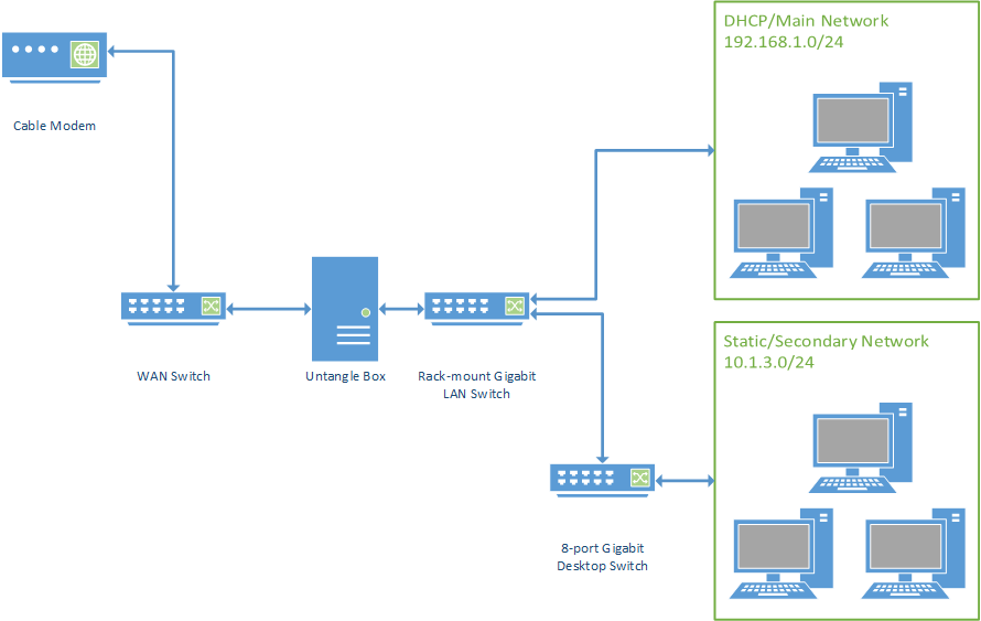 how to add a network print pluged in router